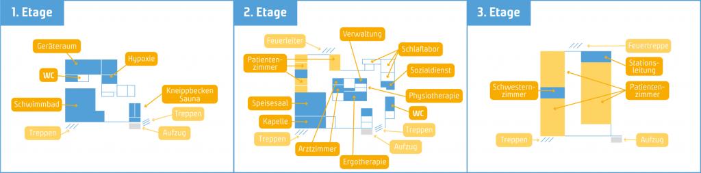 lageplan_ghersburg_klinik_v3